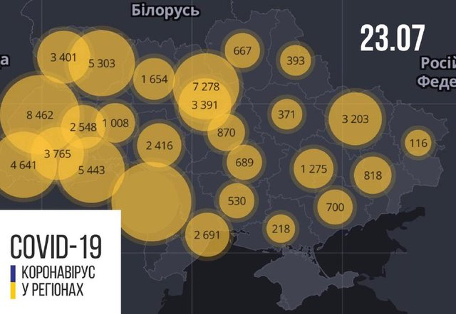 Новини про коронавірус в Україні: скільки хворих на Covid-19 станом на 23 липня - фото 417142