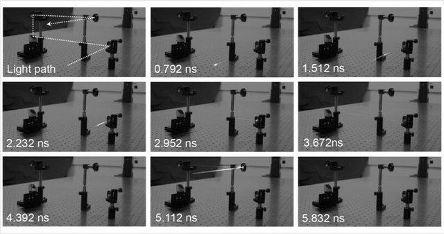 Науковці зафіксували рух світла у надсповільненому відео - фото 419147
