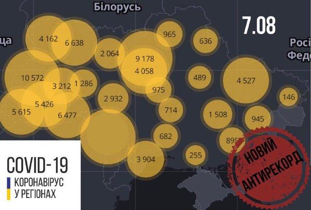 Знову антирекорд: статистика, скільки хворих на коронавірус виявлено в Україні 7 серпня - фото 419664