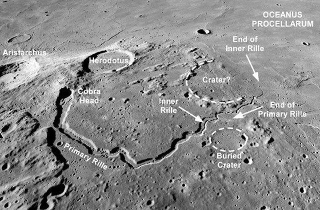 Дослідники назвали ідеальне місце для створення колоній на Марсі та Місяці - фото 421526