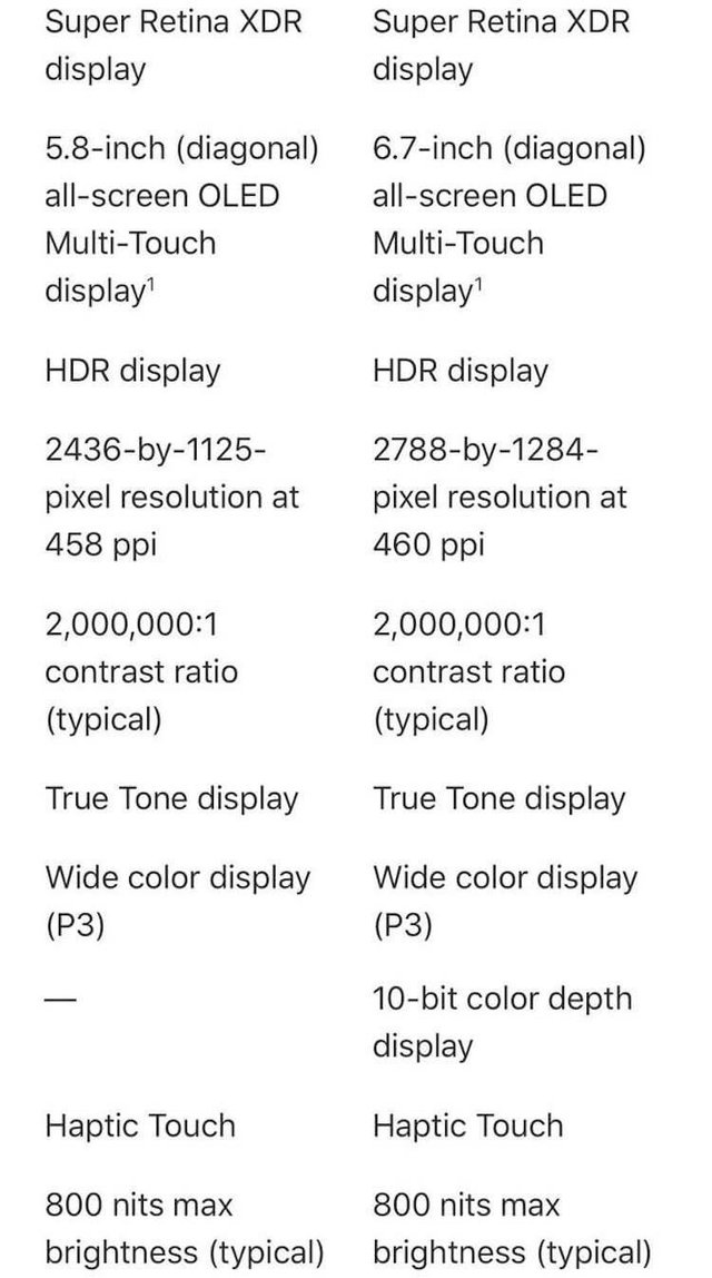 Характеристики iPhone 12 Pro Max потрапили у мережу - фото 422682