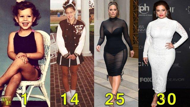 Моделі світу: як змінилася найсексуальніша манекенниця plus-size Ешлі Грем - фото 424225