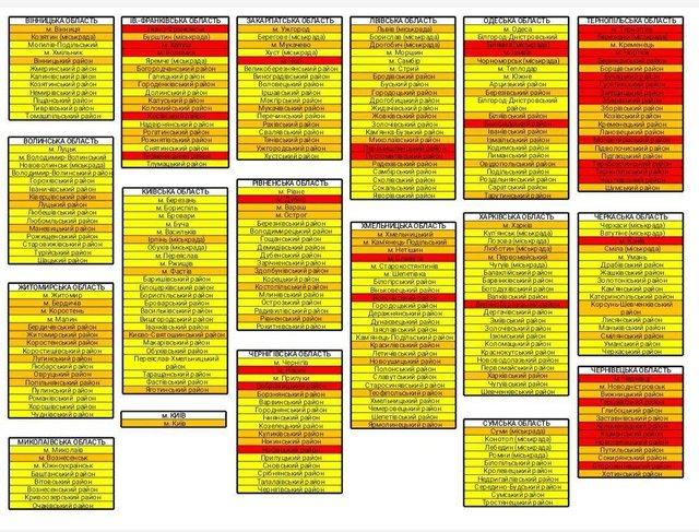В Україні зміняться карантинні зони з 14 вересня: оновлена карта і список - фото 424728
