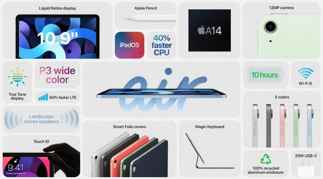 Apple показала оновлений iPad Air і прокачаний iPad: характеристики й особливості - фото 425670