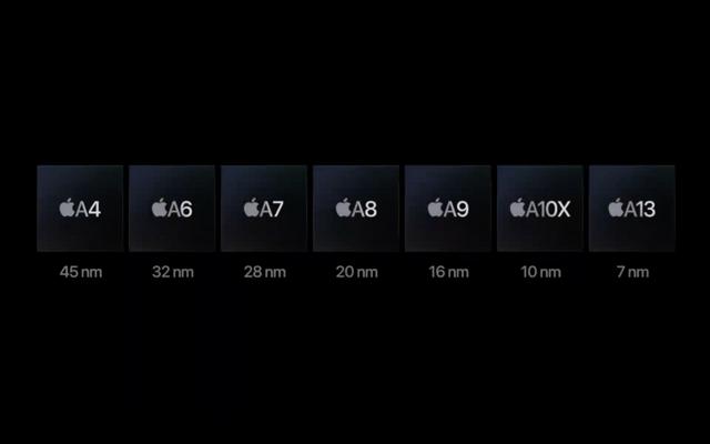 Apple розкрила подробиці про революційний процесор A14 Bionic - фото 425822