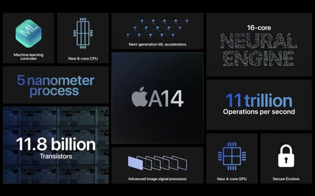 Apple розкрила подробиці про революційний процесор A14 Bionic - фото 425824