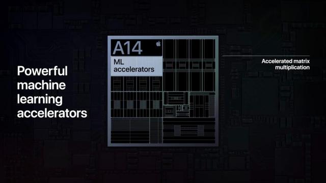 Apple розкрила подробиці про революційний процесор A14 Bionic - фото 425825