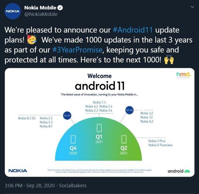 Які смартфони Nokia отримають Android 11: список моделей - фото 427908