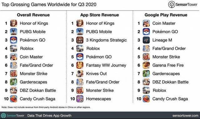 Названі найпопулярніші додатки для Android і iOS - фото 428825