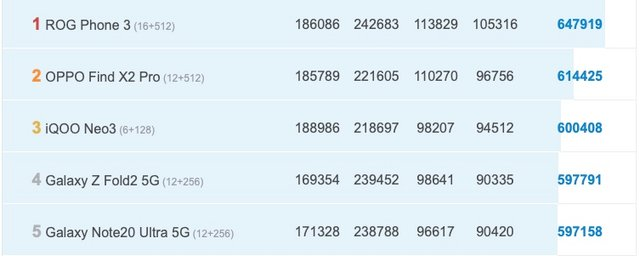Абсолютний рекорд: MacBook Air з процесором M1 набрав понад мільйон балів в AnTuTu - фото 436482