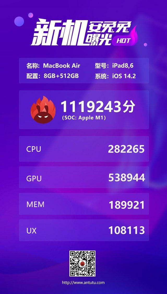 Абсолютний рекорд: MacBook Air з процесором M1 набрав понад мільйон балів в AnTuTu - фото 436484